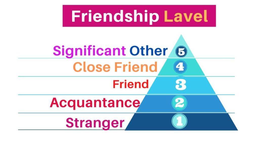 Naye-dost-banane-ka-tareeka-Good-Friend-Qualities