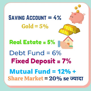 Investment-Meaning-In-Hindi